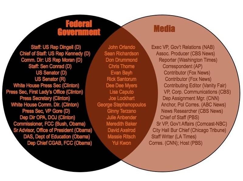 Corporate-Govt-Complex (10)