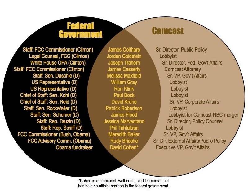 Corporate-Govt-Complex (7)