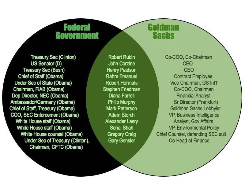 Corporate-Govt-Complex (9)