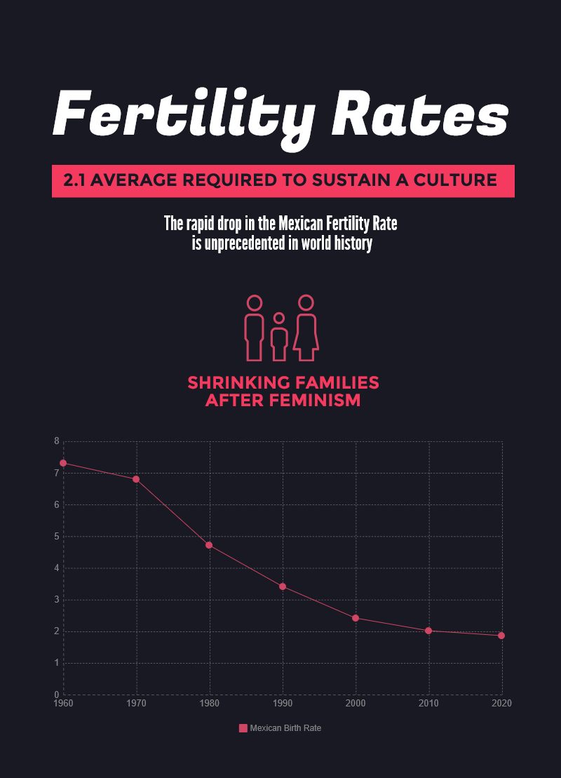 Mexican_Fertility