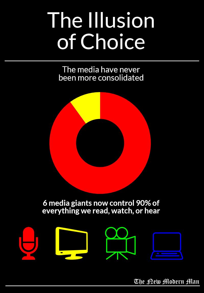 Media-Choice