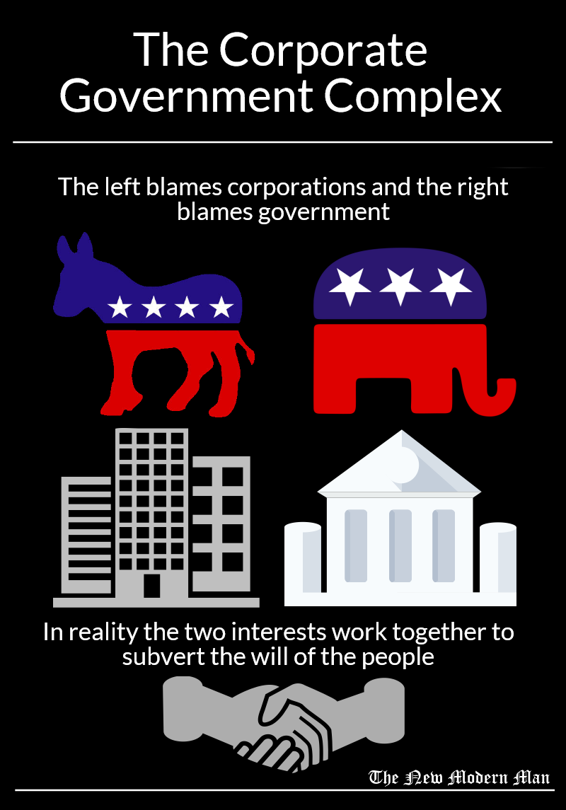 Corporate-Government-Complex