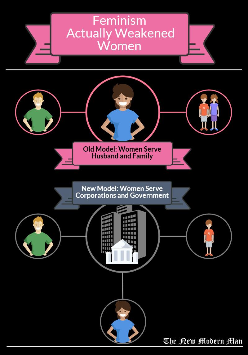 Feminism_Infographic