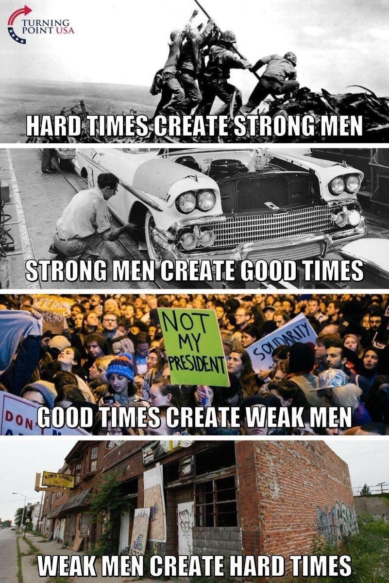 Weak_Men